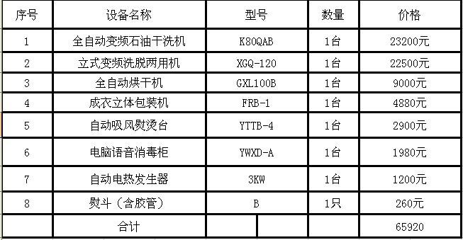UCC洗衣中型干洗店标准配置以及设备价格